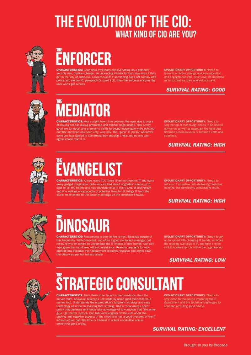 brocade_infographic
